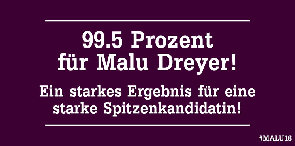 99,5ProzentMalLPT15MALU16